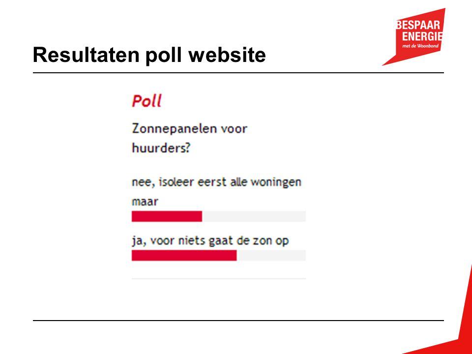 Resultaten poll website
