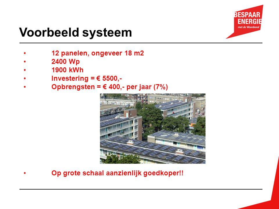 Voorbeeld systeem 12 panelen, ongeveer 18 m2 2400 Wp 1900 kWh Investering = € 5500,- Opbrengsten = € 400,- per jaar (7%) Op grote schaal aanzienlijk g