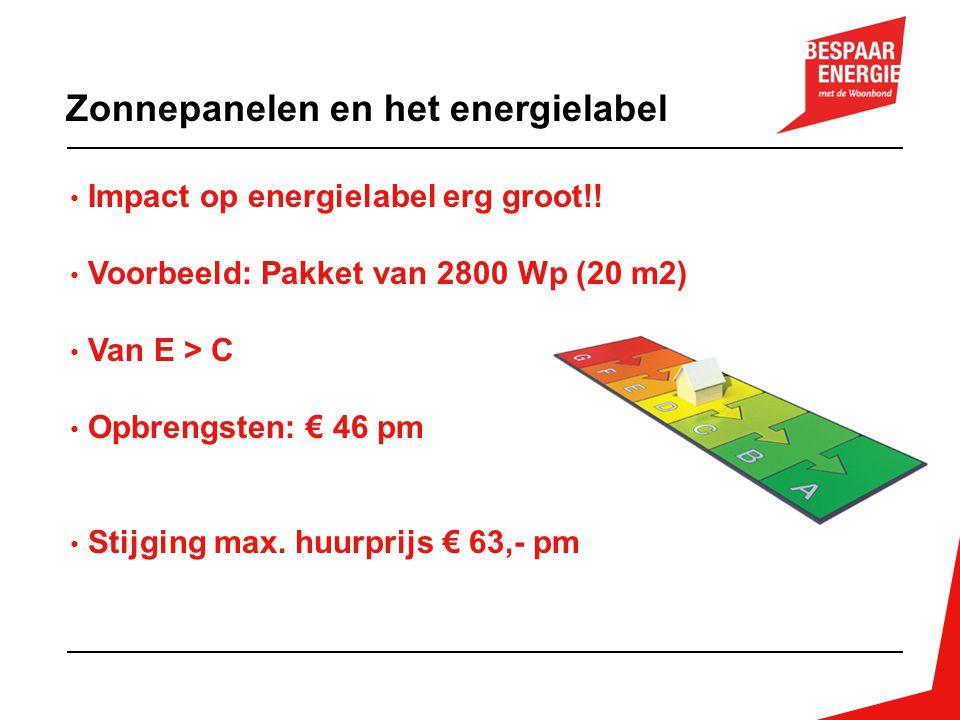 Impact op energielabel erg groot!! Voorbeeld: Pakket van 2800 Wp (20 m2) Van E > C Opbrengsten: € 46 pm Stijging max. huurprijs € 63,- pm Zonnepanelen