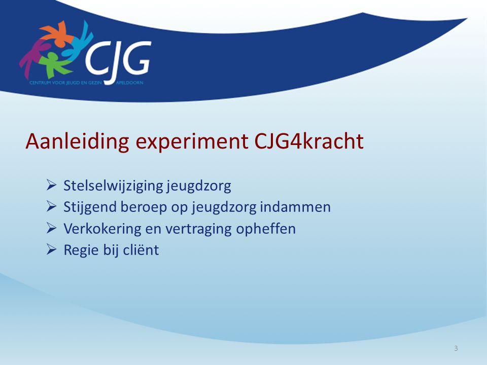 Aanleiding experiment CJG4kracht  Stelselwijziging jeugdzorg  Stijgend beroep op jeugdzorg indammen  Verkokering en vertraging opheffen  Regie bij