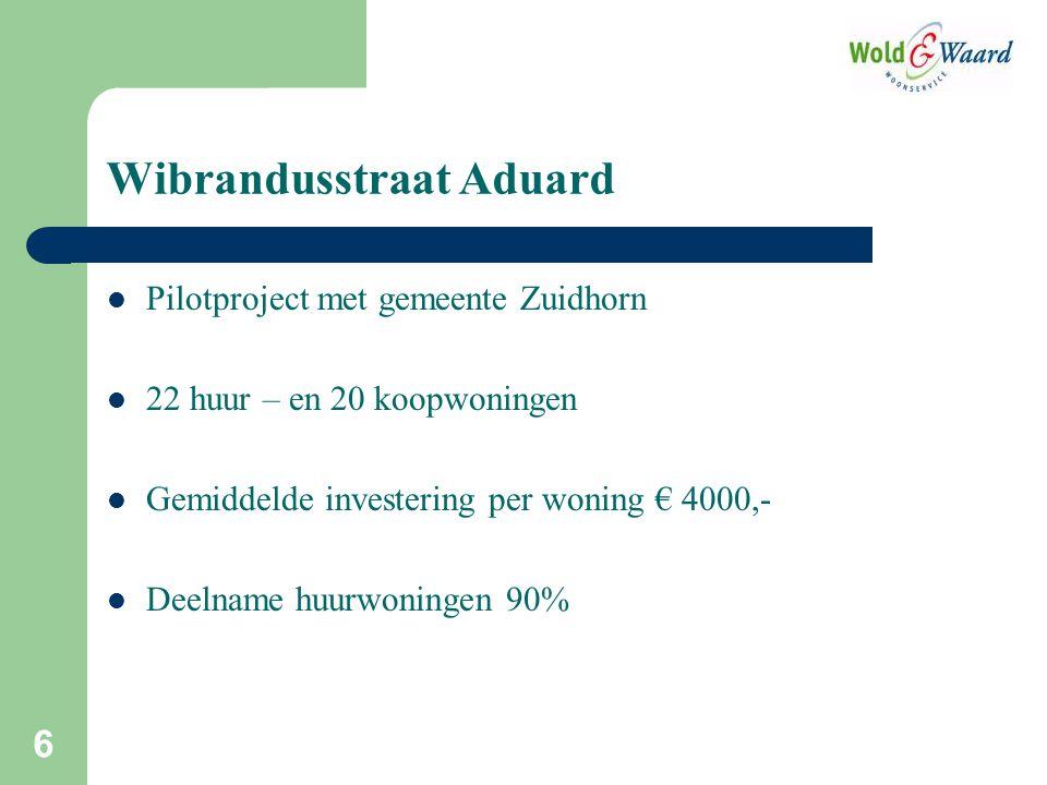 Wibrandusstraat Aduard Pilotproject met gemeente Zuidhorn 22 huur – en 20 koopwoningen Gemiddelde investering per woning € 4000,- Deelname huurwoningen 90% 6