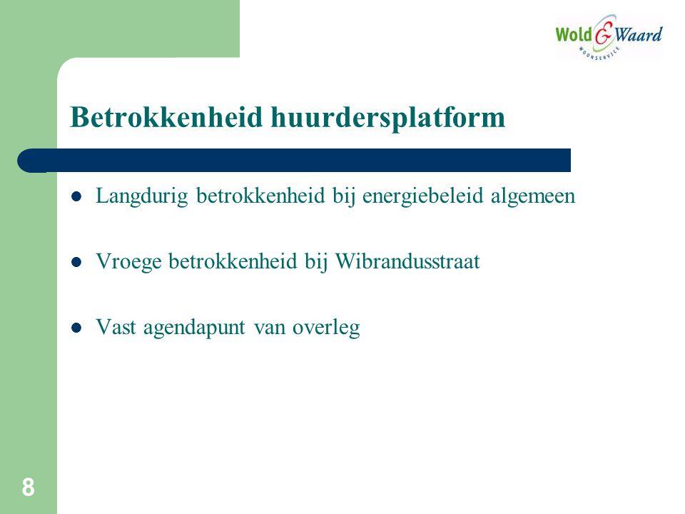 Betrokkenheid huurdersplatform Langdurig betrokkenheid bij energiebeleid algemeen Vroege betrokkenheid bij Wibrandusstraat Vast agendapunt van overleg 8