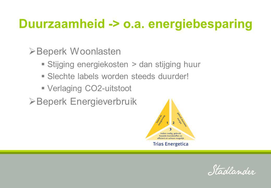 Duurzaamheid -> o.a. energiebesparing  Beperk Woonlasten  Stijging energiekosten > dan stijging huur  Slechte labels worden steeds duurder!  Verla