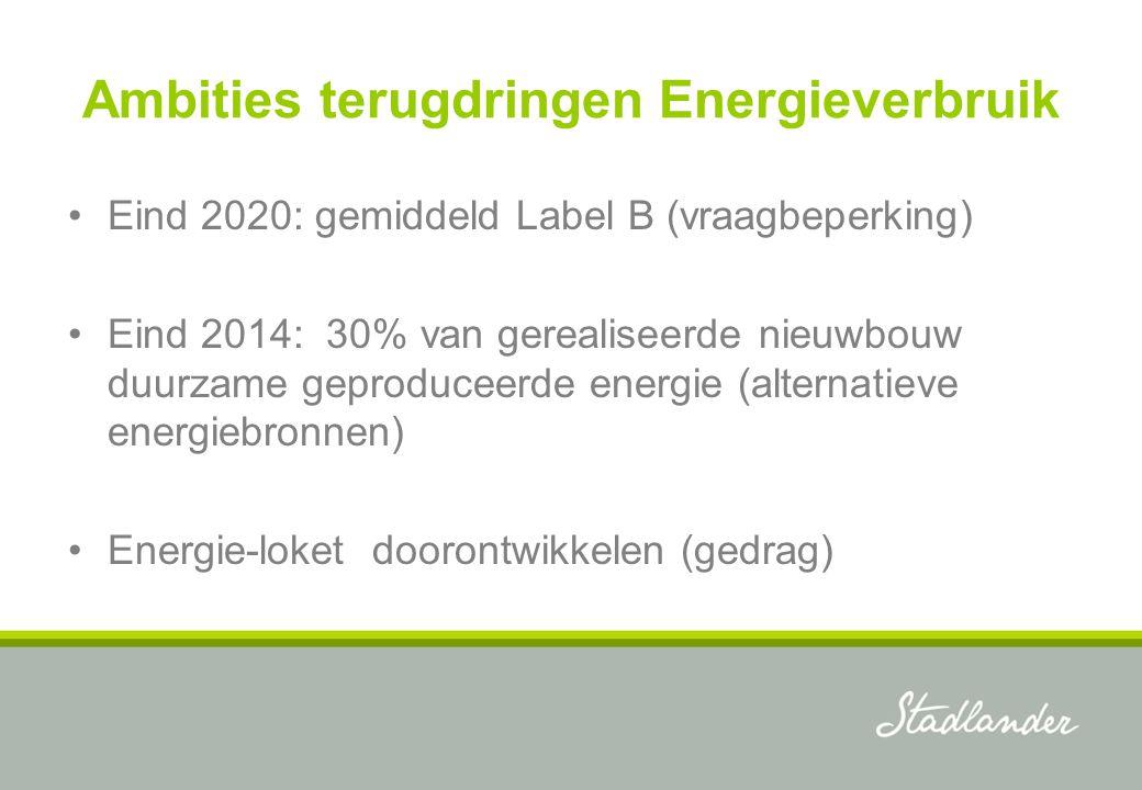 Ambities terugdringen Energieverbruik Eind 2020: gemiddeld Label B (vraagbeperking) Eind 2014: 30% van gerealiseerde nieuwbouw duurzame geproduceerde