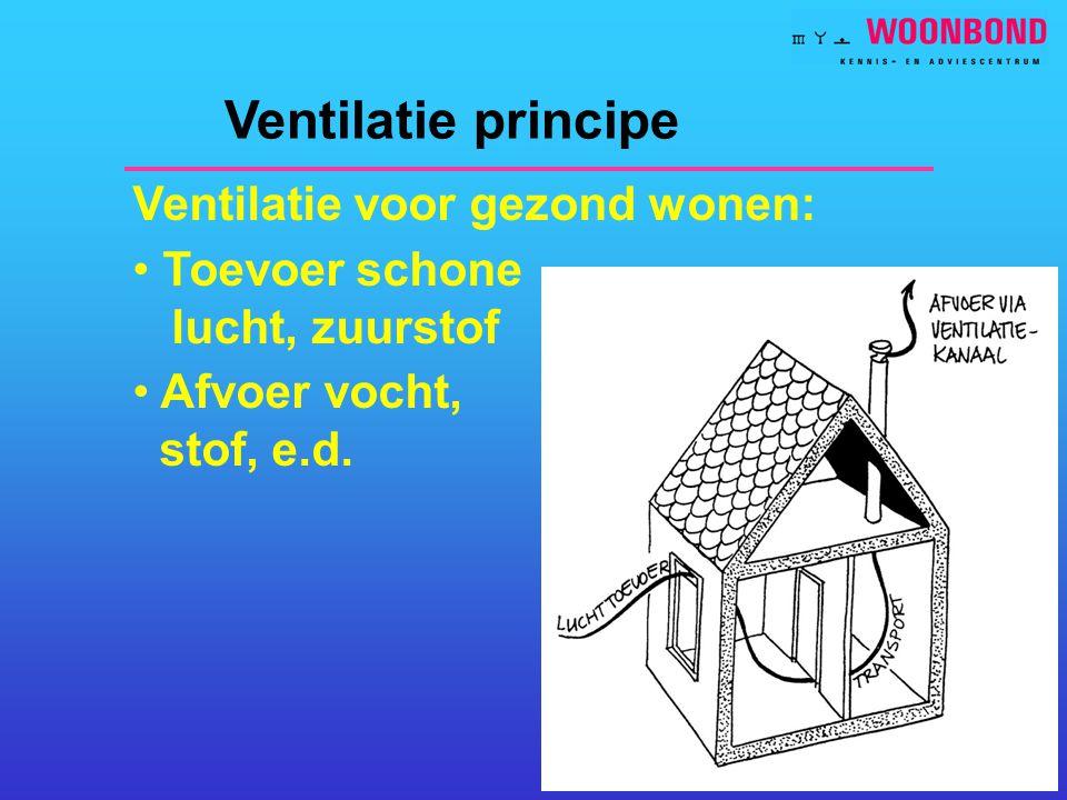 Ventilatie principe Ventilatie voor gezond wonen: Toevoer schone lucht, zuurstof Afvoer vocht, stof, e.d.