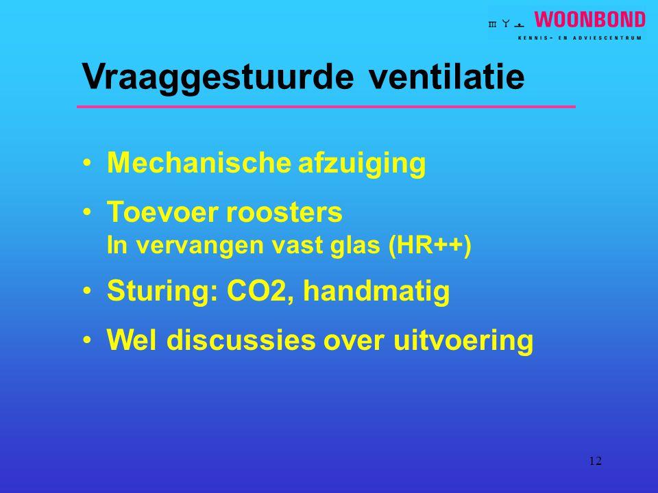 12 Vraaggestuurde ventilatie Mechanische afzuiging Toevoer roosters In vervangen vast glas (HR++) Sturing: CO2, handmatig Wel discussies over uitvoering