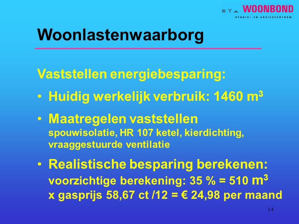 14 Woonlastenwaarborg Vaststellen energiebesparing: Huidig werkelijk verbruik: 1460 m 3 Maatregelen vaststellen spouwisolatie, HR 107 ketel, kierdichting, vraaggestuurde ventilatie Realistische besparing berekenen: voorzichtige berekening: 35 % = 510 m 3 x gasprijs 58,67 ct /12 = € 24,98 per maand