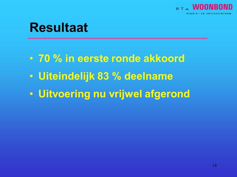 18 Resultaat 70 % in eerste ronde akkoord Uiteindelijk 83 % deelname Uitvoering nu vrijwel afgerond