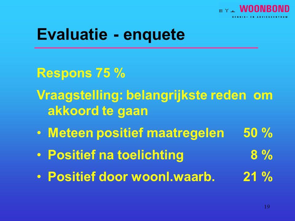 19 Evaluatie - enquete Respons 75 % Vraagstelling: belangrijkste reden om akkoord te gaan Meteen positief maatregelen50 % Positief na toelichting 8 % Positief door woonl.waarb.21 %