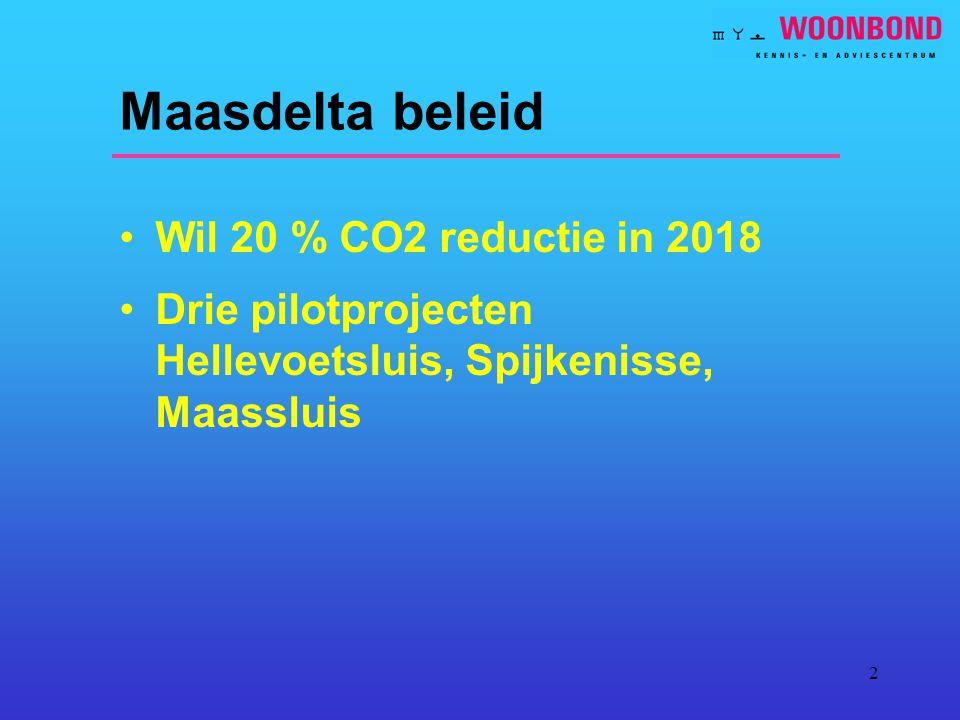 2 Maasdelta beleid Wil 20 % CO2 reductie in 2018 Drie pilotprojecten Hellevoetsluis, Spijkenisse, Maassluis