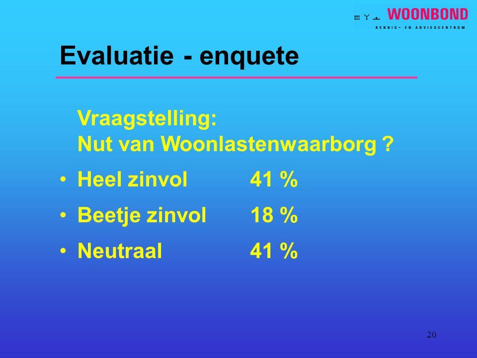 20 Evaluatie - enquete Vraagstelling: Nut van Woonlastenwaarborg .