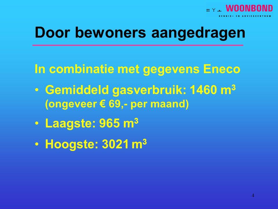4 Door bewoners aangedragen In combinatie met gegevens Eneco Gemiddeld gasverbruik: 1460 m 3 (ongeveer € 69,- per maand) Laagste: 965 m 3 Hoogste: 3021 m 3