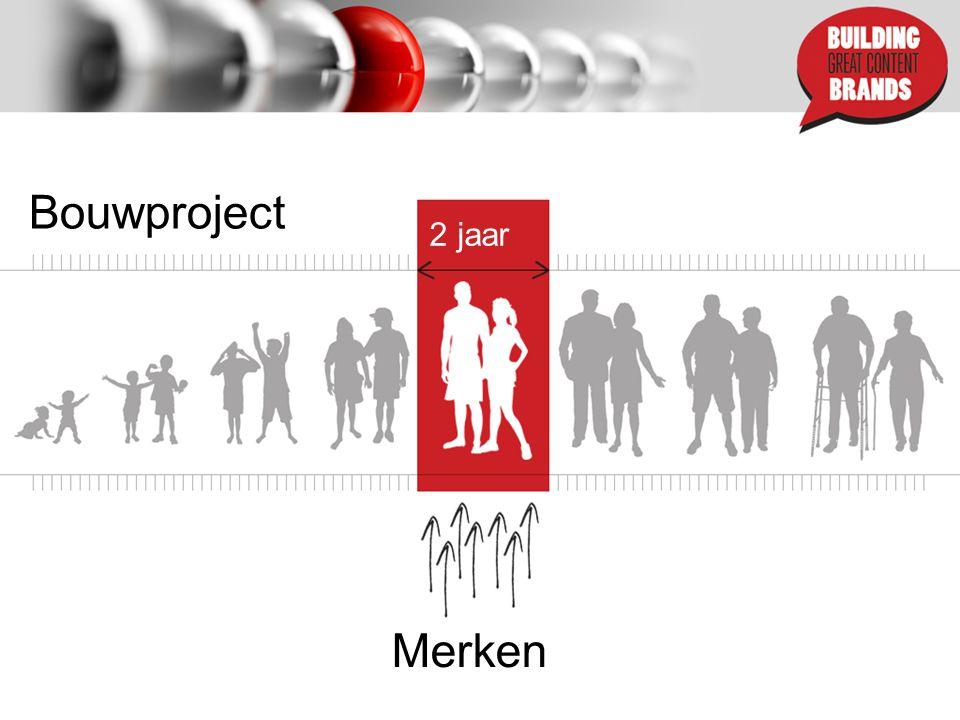 Bouwproject Merken 2 jaar
