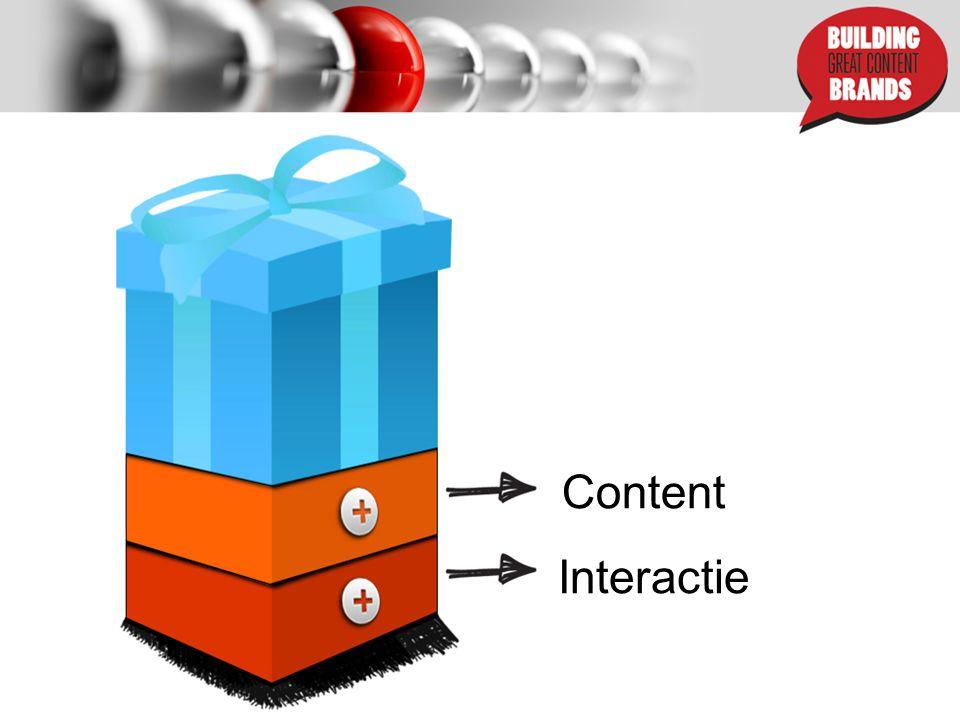 Content Interactie