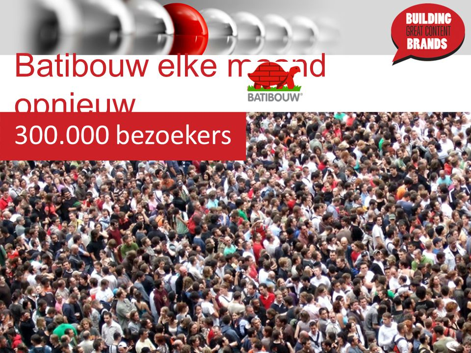 Batibouw elke maand opnieuw 300.000 bezoekers