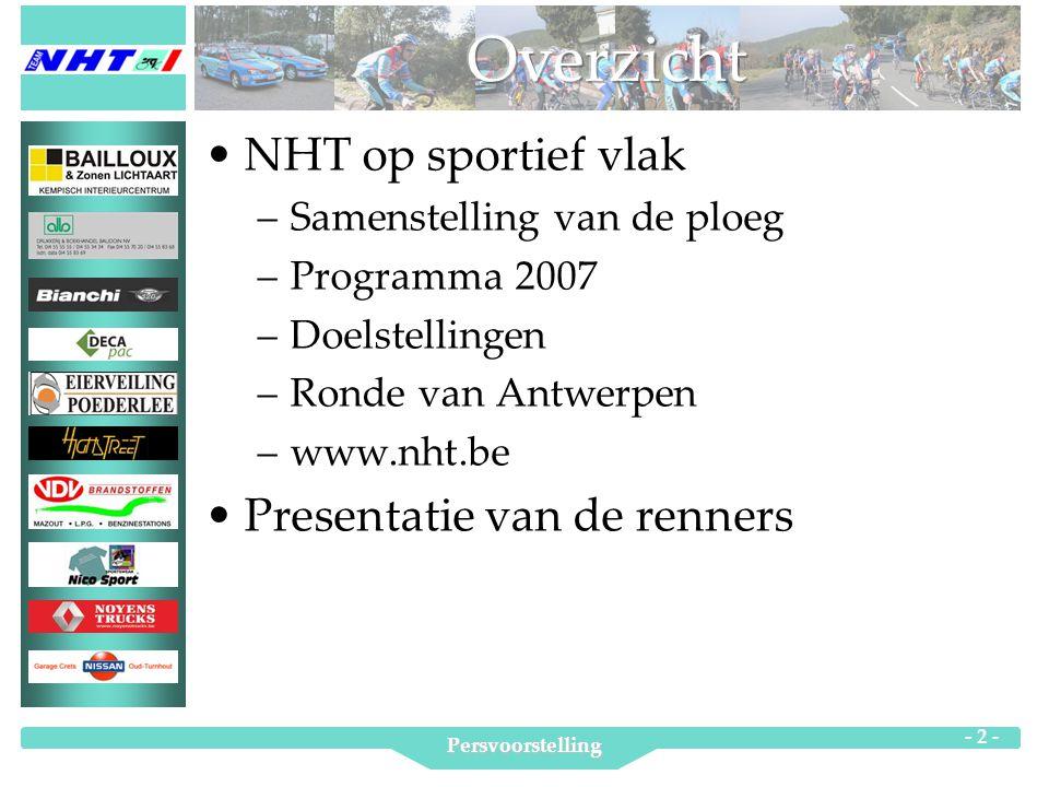 Persvoorstelling - 2 - NHT op sportief vlak –Samenstelling van de ploeg –Programma 2007 –Doelstellingen –Ronde van Antwerpen –www.nht.be Presentatie van de renners