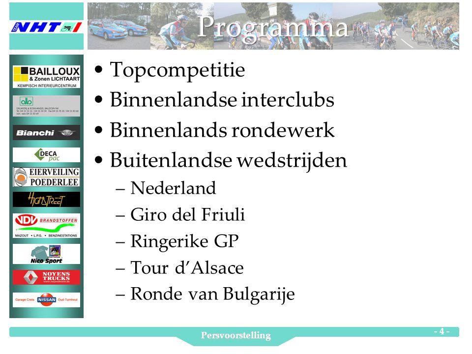 Persvoorstelling - 4 - Topcompetitie Binnenlandse interclubs Binnenlands rondewerk Buitenlandse wedstrijden –Nederland –Giro del Friuli –Ringerike GP –Tour d'Alsace –Ronde van Bulgarije