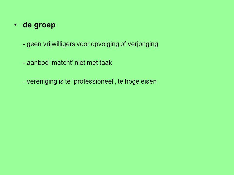 de groep - geen vrijwilligers voor opvolging of verjonging - aanbod 'matcht' niet met taak - vereniging is te 'professioneel', te hoge eisen