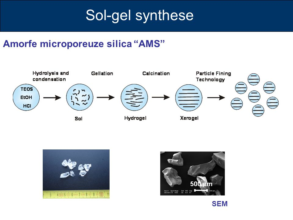 "Sol-gel synthese SEM Amorfe microporeuze silica ""AMS"""