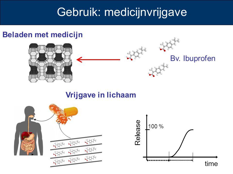 Gebruik: medicijnvrijgave Beladen met medicijn Bv. Ibuprofen Vrijgave in lichaam time 100 % Release