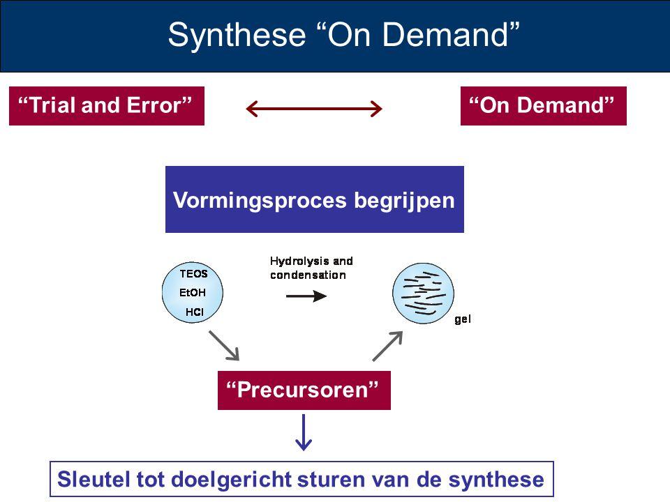 Precursorenstudie DLS XRD/Raman NMR