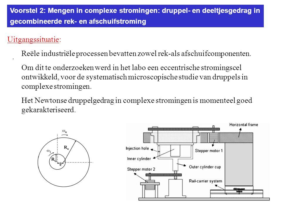Uitgangssituatie: Reële industriële processen bevatten zowel rek-als afschuifcomponenten.