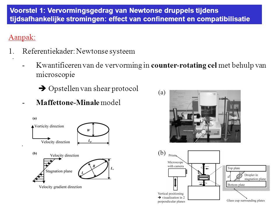 .. Aanpak: 1.Referentiekader: Newtonse systeem -Kwantificeren van de vervorming in counter-rotating cel met behulp van microscopie  Opstellen van she