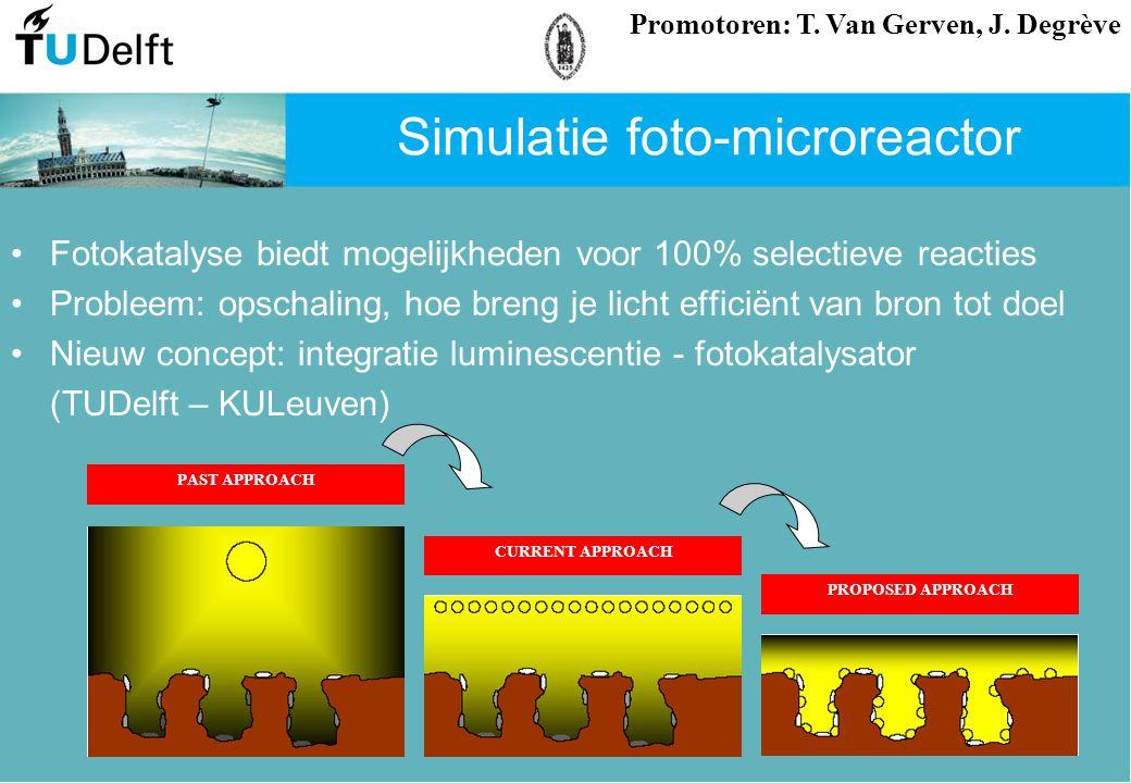 Simulatie foto-microreactor Fotokatalyse biedt mogelijkheden voor 100% selectieve reacties Probleem: opschaling, hoe breng je licht efficiënt van bron tot doel Nieuw concept: integratie luminescentie - fotokatalysator (TUDelft – KULeuven) Promotoren: T.
