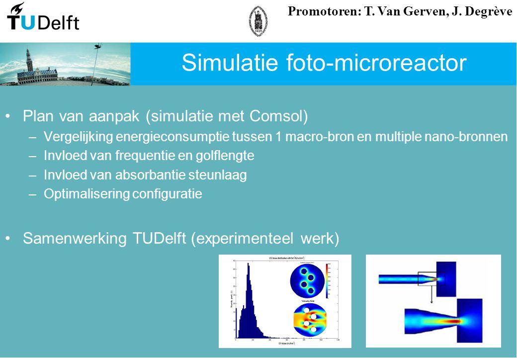 Simulatie foto-microreactor Plan van aanpak (simulatie met Comsol) –Vergelijking energieconsumptie tussen 1 macro-bron en multiple nano-bronnen –Invloed van frequentie en golflengte –Invloed van absorbantie steunlaag –Optimalisering configuratie Samenwerking TUDelft (experimenteel werk) Promotoren: T.