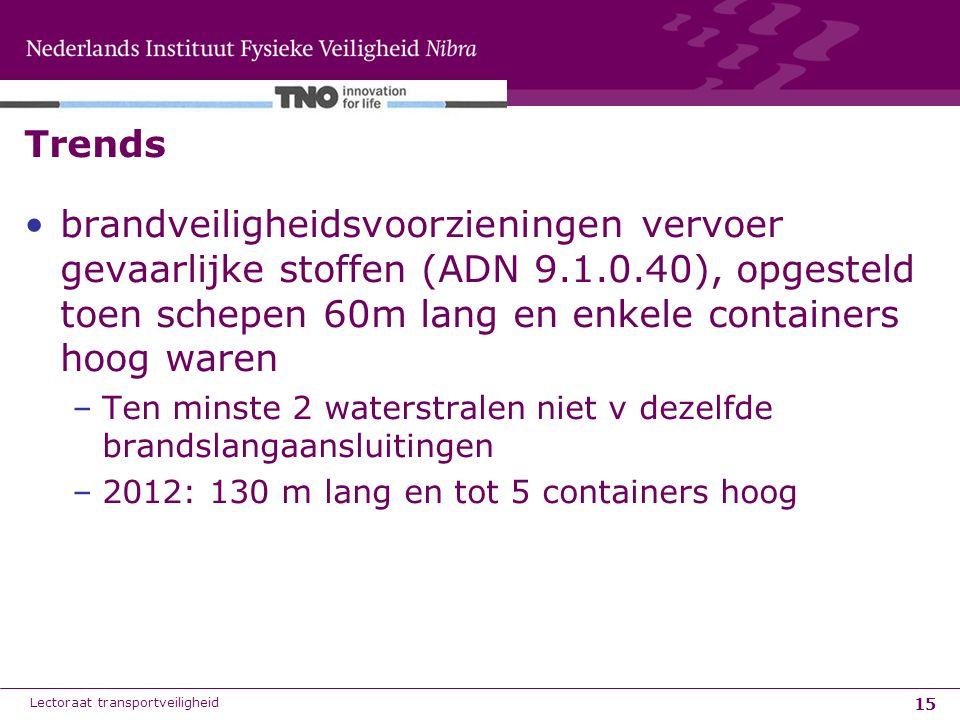 15 Trends brandveiligheidsvoorzieningen vervoer gevaarlijke stoffen (ADN 9.1.0.40), opgesteld toen schepen 60m lang en enkele containers hoog waren –T