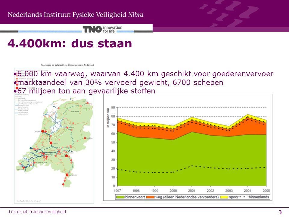 3 4.400km: dus staan Lectoraat transportveiligheid 6.000 km vaarweg, waarvan 4.400 km geschikt voor goederenvervoer marktaandeel van 30% vervoerd gewi