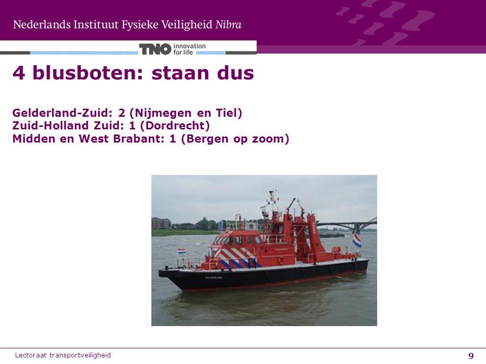 9 4 blusboten: staan dus Gelderland-Zuid: 2 (Nijmegen en Tiel) Zuid-Holland Zuid: 1 (Dordrecht) Midden en West Brabant: 1 (Bergen op zoom) Lectoraat t