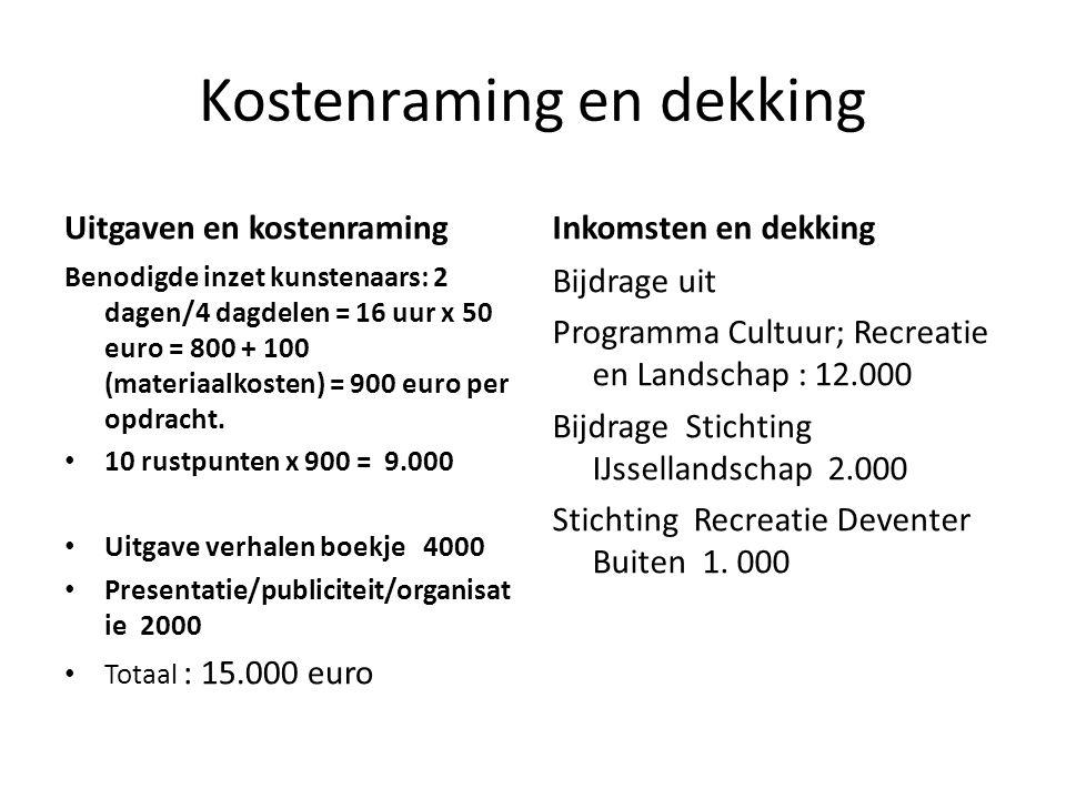 Kostenraming en dekking Uitgaven en kostenraming Benodigde inzet kunstenaars: 2 dagen/4 dagdelen = 16 uur x 50 euro = 800 + 100 (materiaalkosten) = 90