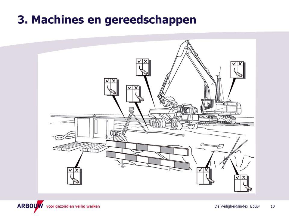 voor gezond en veilig werken 3. Machines en gereedschappen 10De Veiligheidsindex Bouw