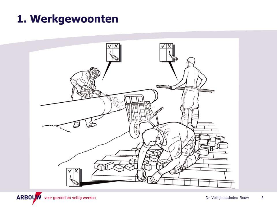 voor gezond en veilig werken 1. Werkgewoonten 8De Veiligheidsindex Bouw