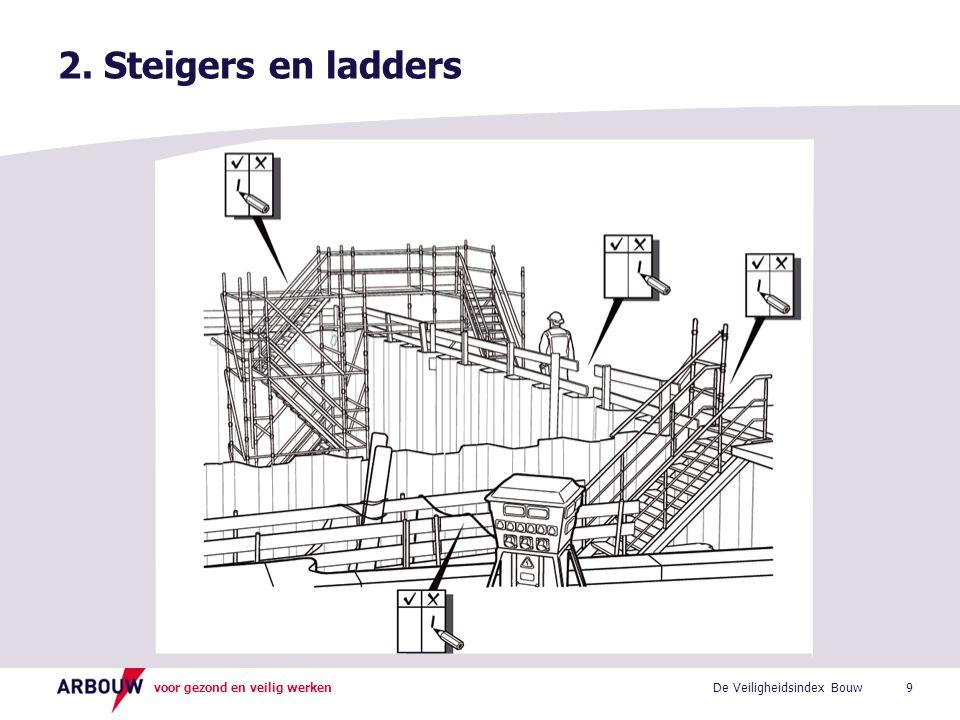 voor gezond en veilig werken 2. Steigers en ladders 9De Veiligheidsindex Bouw