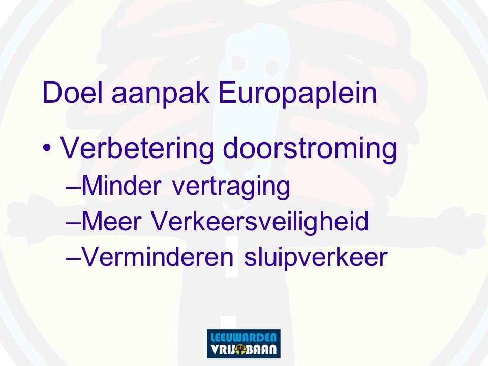 Doel aanpak Europaplein Verbetering doorstroming –Minder vertraging –Meer Verkeersveiligheid –Verminderen sluipverkeer