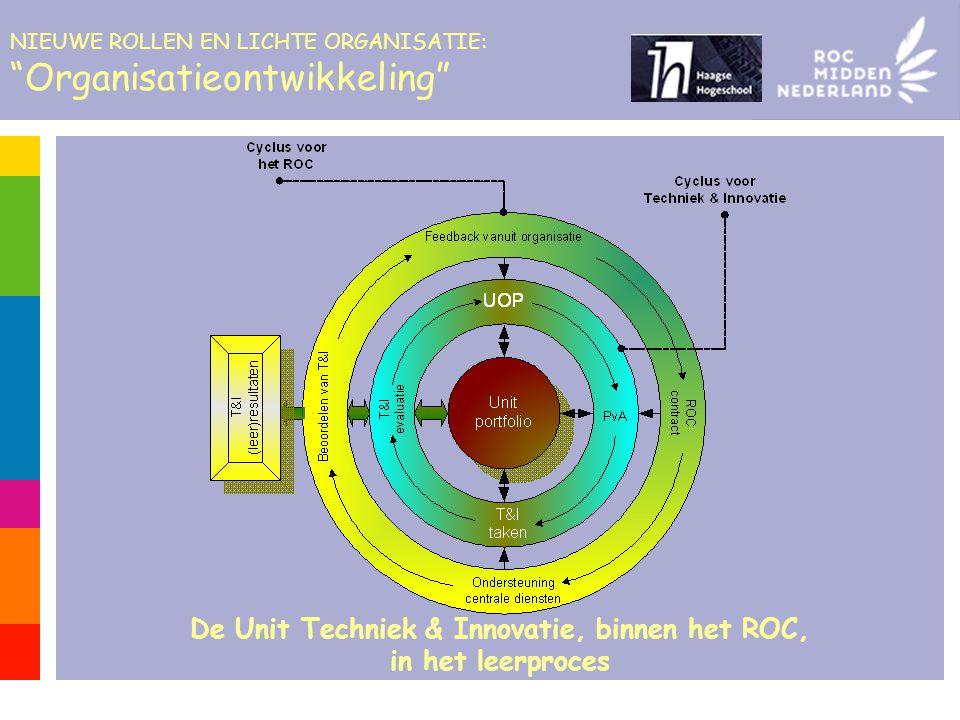 De Unit Techniek & Innovatie, binnen het ROC, in het leerproces NIEUWE ROLLEN EN LICHTE ORGANISATIE: Organisatieontwikkeling