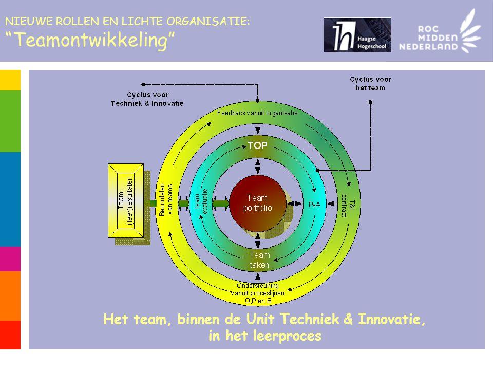 Het team, binnen de Unit Techniek & Innovatie, in het leerproces NIEUWE ROLLEN EN LICHTE ORGANISATIE: Teamontwikkeling