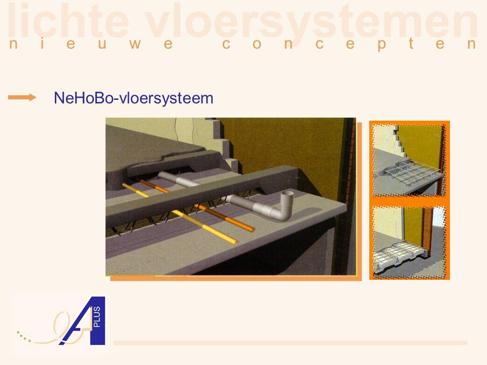 lichte vloersystemen n i e u w e c o n c e p t e n NeHoBo-vloersysteem