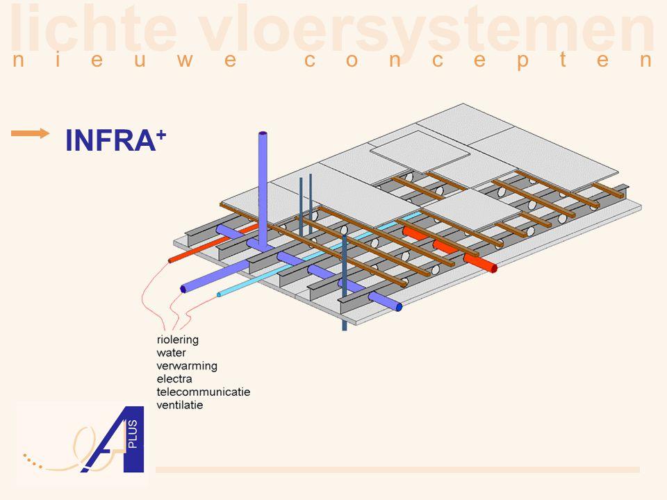 lichte vloersystemen INFRA + n i e u w e c o n c e p t e n