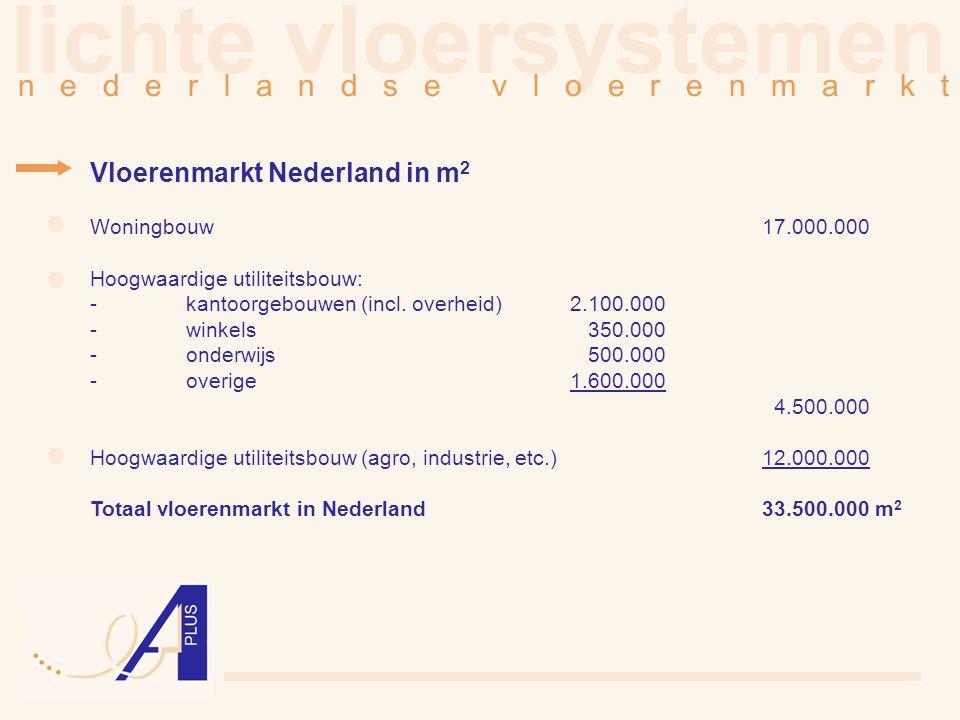 lichte vloersystemen n e d e r l a n d s e v l o e r e n m a r k t Vloerenmarkt Nederland in m 2 Woningbouw17.000.000 Hoogwaardige utiliteitsbouw: -ka