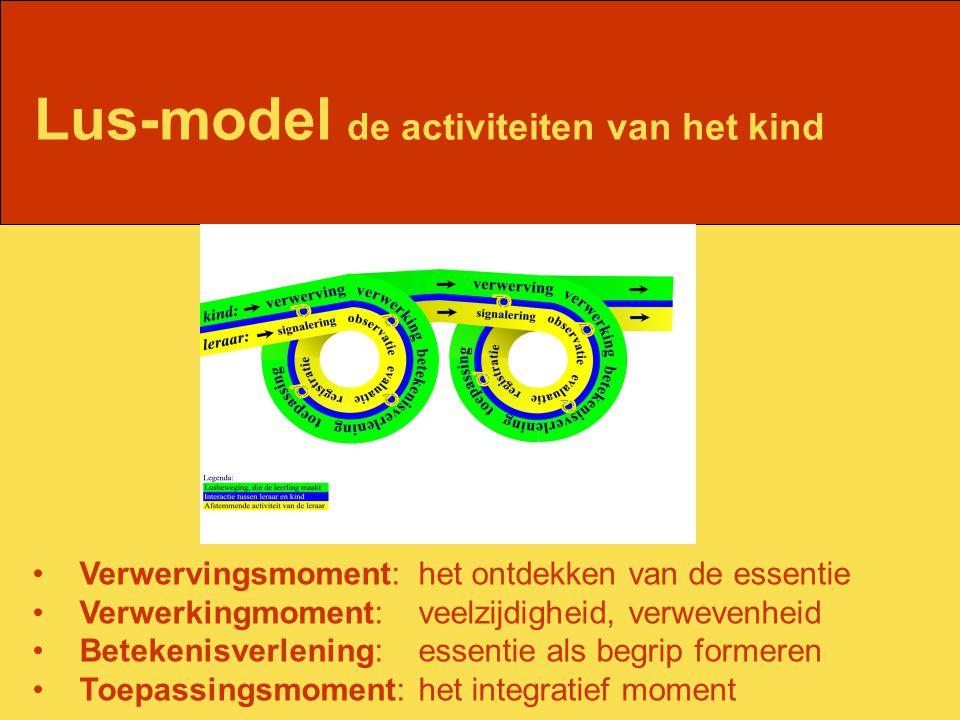 Lus-model de activiteiten van het kind Verwervingsmoment: het ontdekken van de essentie Verwerkingmoment: veelzijdigheid, verwevenheid Betekenisverlening: essentie als begrip formeren Toepassingsmoment:het integratief moment