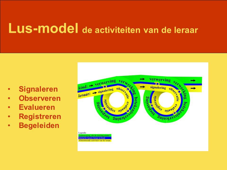 Lus-model de activiteiten van de leraar Signaleren Observeren Evalueren Registreren Begeleiden