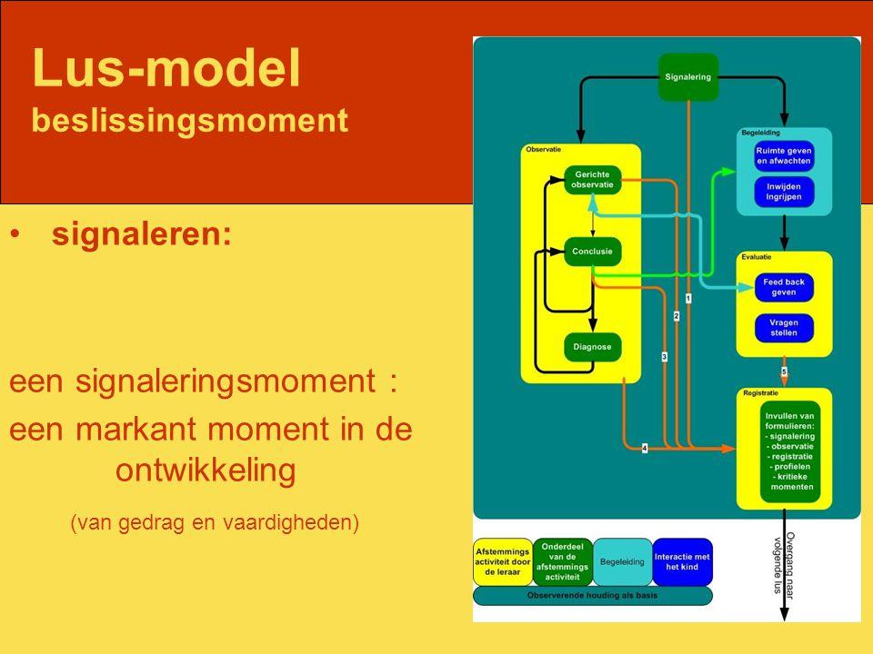 Lus-model beslissingsmoment signaleren: een signaleringsmoment : een markant moment in de ontwikkeling (van gedrag en vaardigheden)