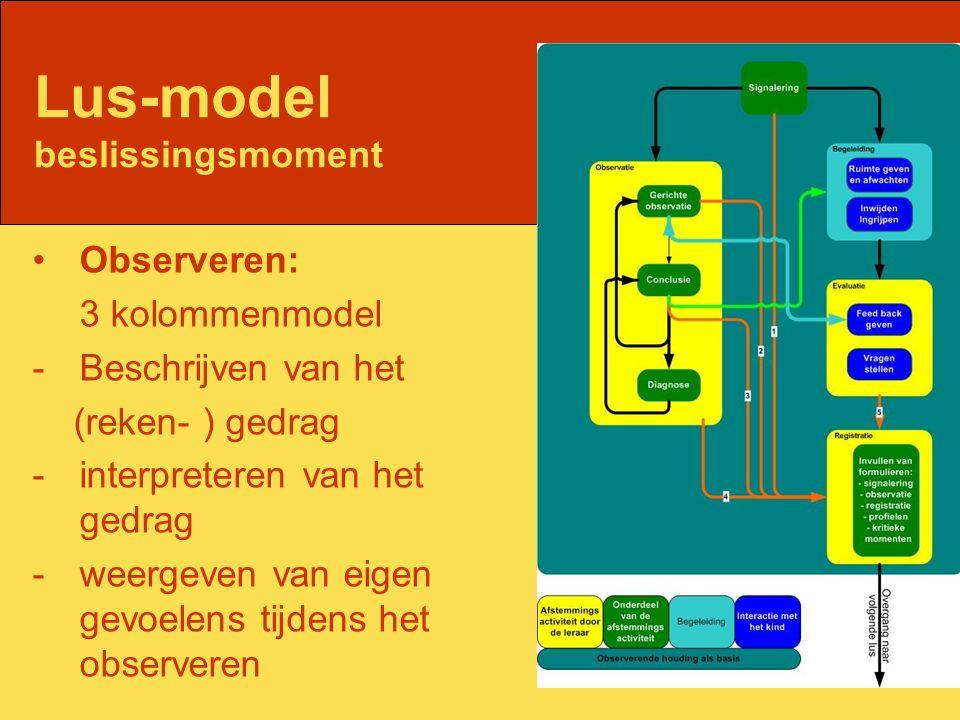 Lus-model beslissingsmoment Observeren: 3 kolommenmodel -Beschrijven van het (reken- ) gedrag -interpreteren van het gedrag -weergeven van eigen gevoelens tijdens het observeren