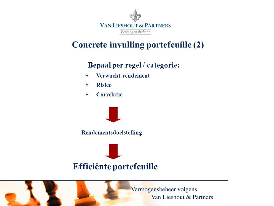 Van Lieshout & Partners N.V. Concrete invulling portefeuille (2) Bepaal per regel / categorie: Verwacht rendement Risico Correlatie Rendementsdoelstel