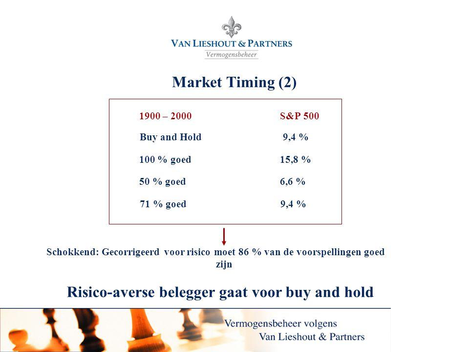 Van Lieshout & Partners N.V. Market Timing (2) 1900 – 2000 S&P 500 Schokkend: Gecorrigeerd voor risico moet 86 % van de voorspellingen goed zijn Risic