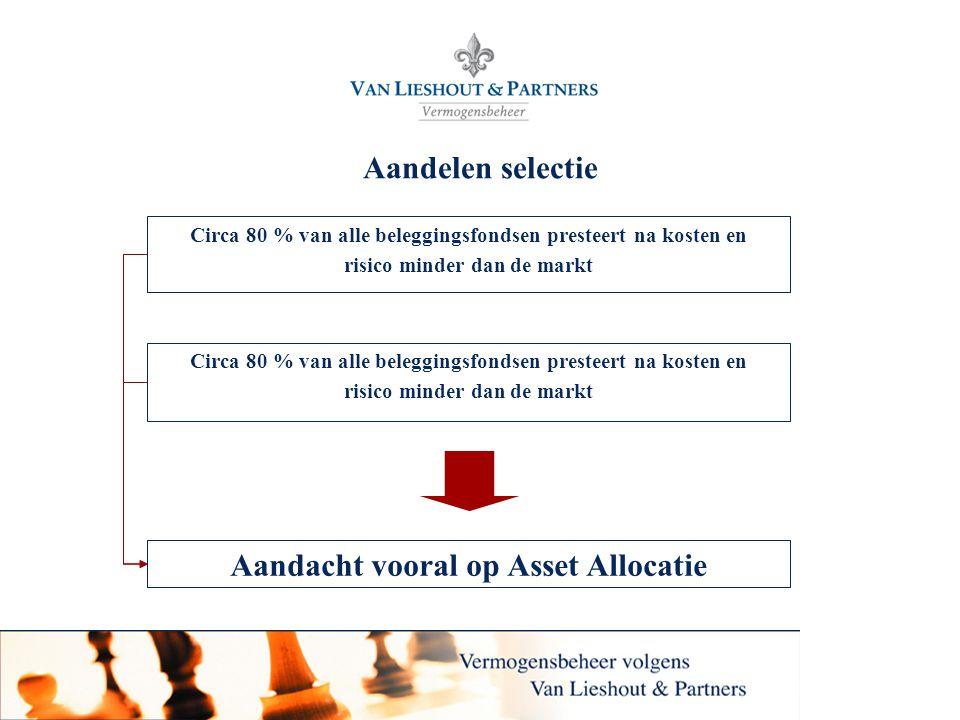 Van Lieshout & Partners N.V.