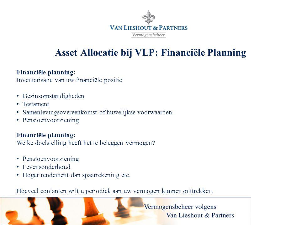 Van Lieshout & Partners N.V. Asset Allocatie bij VLP: Financiële Planning Financiële planning: Inventarisatie van uw financiële positie Gezinsomstandi